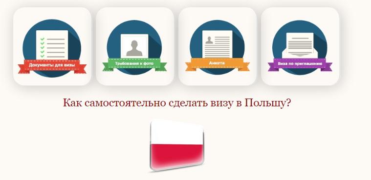 Документи для візи в Польщу