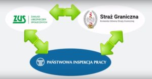 Изменение в Польском законодательстве