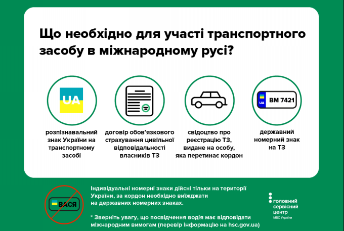 Чи дійсні Українські водійські права в Польщі