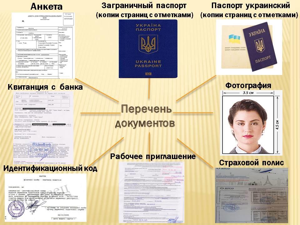 Документы для визы в Польшу