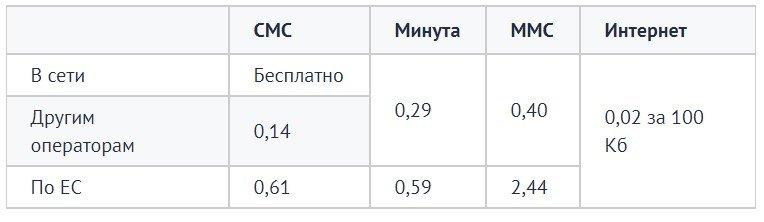 Польский оператор Heyah