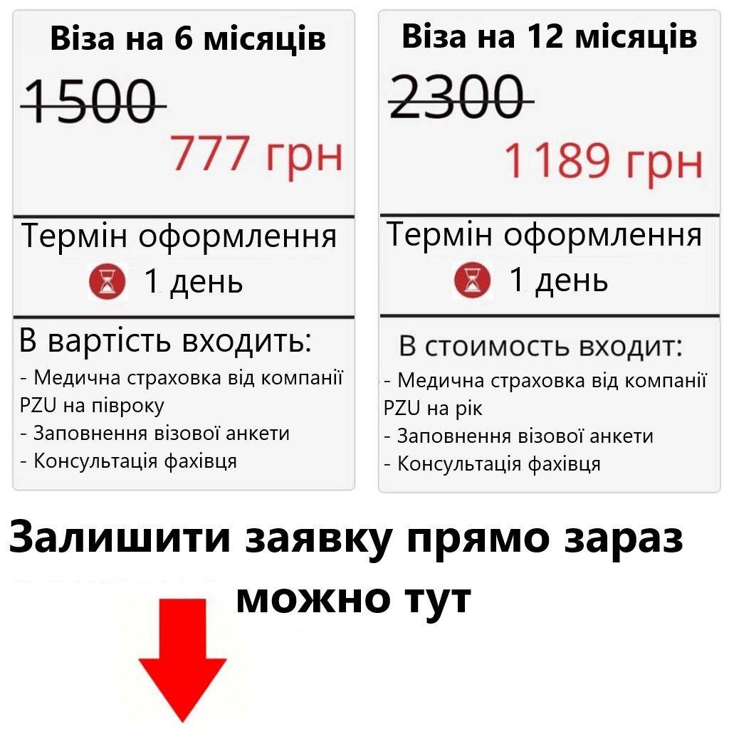 Страховка і анкета на візу
