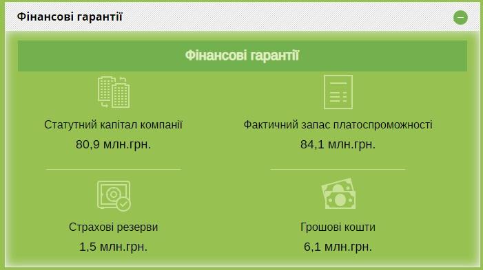 Страховая компания Добробут та захист