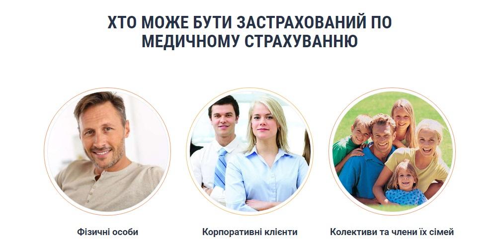 Медичне туристичне страхування
