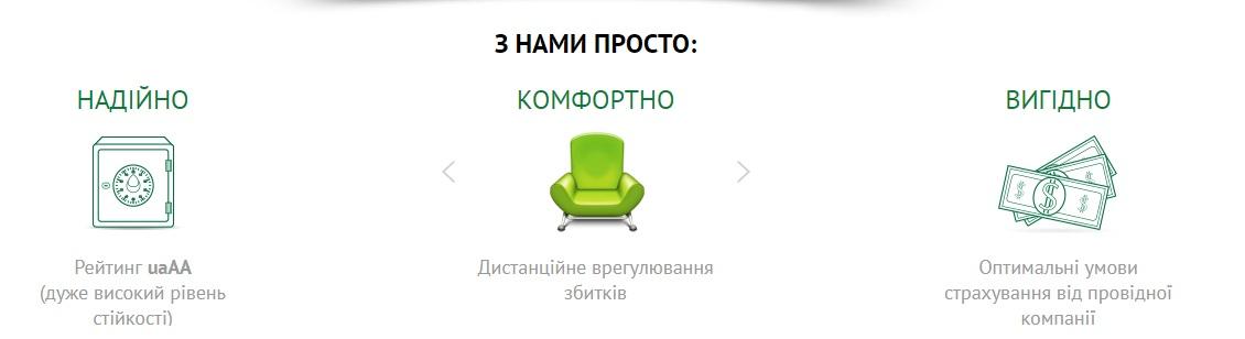 Страхова компанія АТ «ПРОСТО-страхування»