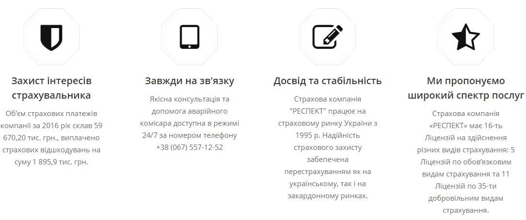 Страхова компанія «РЕСПЕКТ»