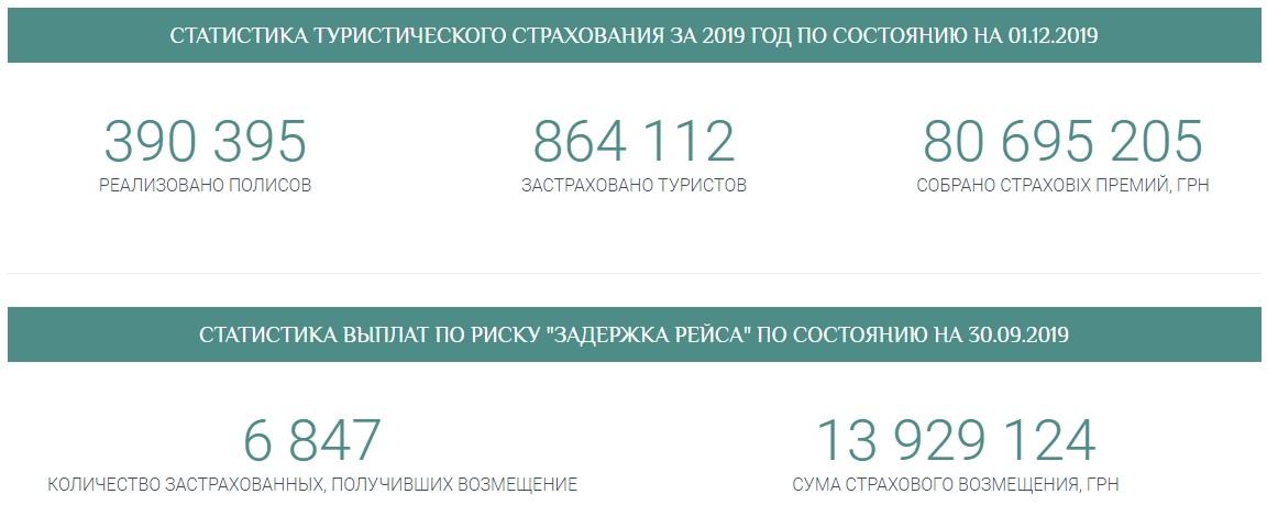 Страховая компания УКРФИНСТРАХ