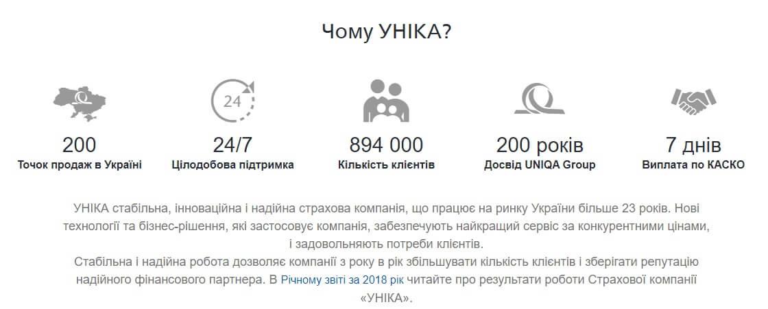 Страховая компания УНИКА