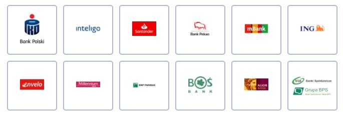 Список банков для получения электронной подписи в Польше